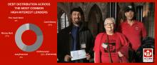 ACORN members visit parliament